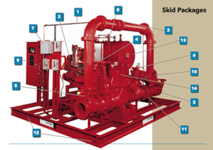 A-C Fire Pump - Xylem Applied Water Systems - United States Simpl Efire Pump Schematic Diagram on