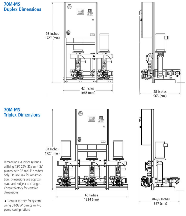 Pressure Booster Constant Speed Multi Stage Pumps Model