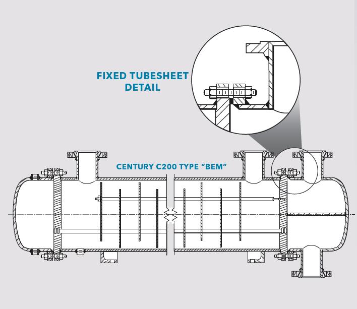 C200/C210 - TEMA type AEL/BEM or NEN fixed tubesheet shell & tube