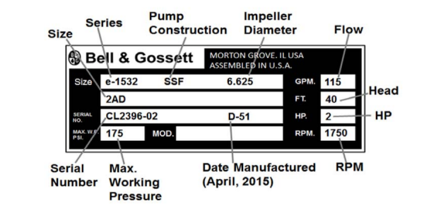 Series e-1532 Close Coupled Foot Mounted End Suction Pumps