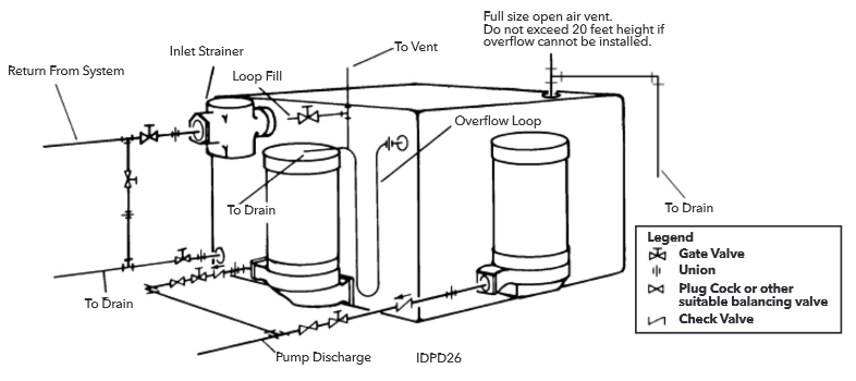 elementary piping diagram