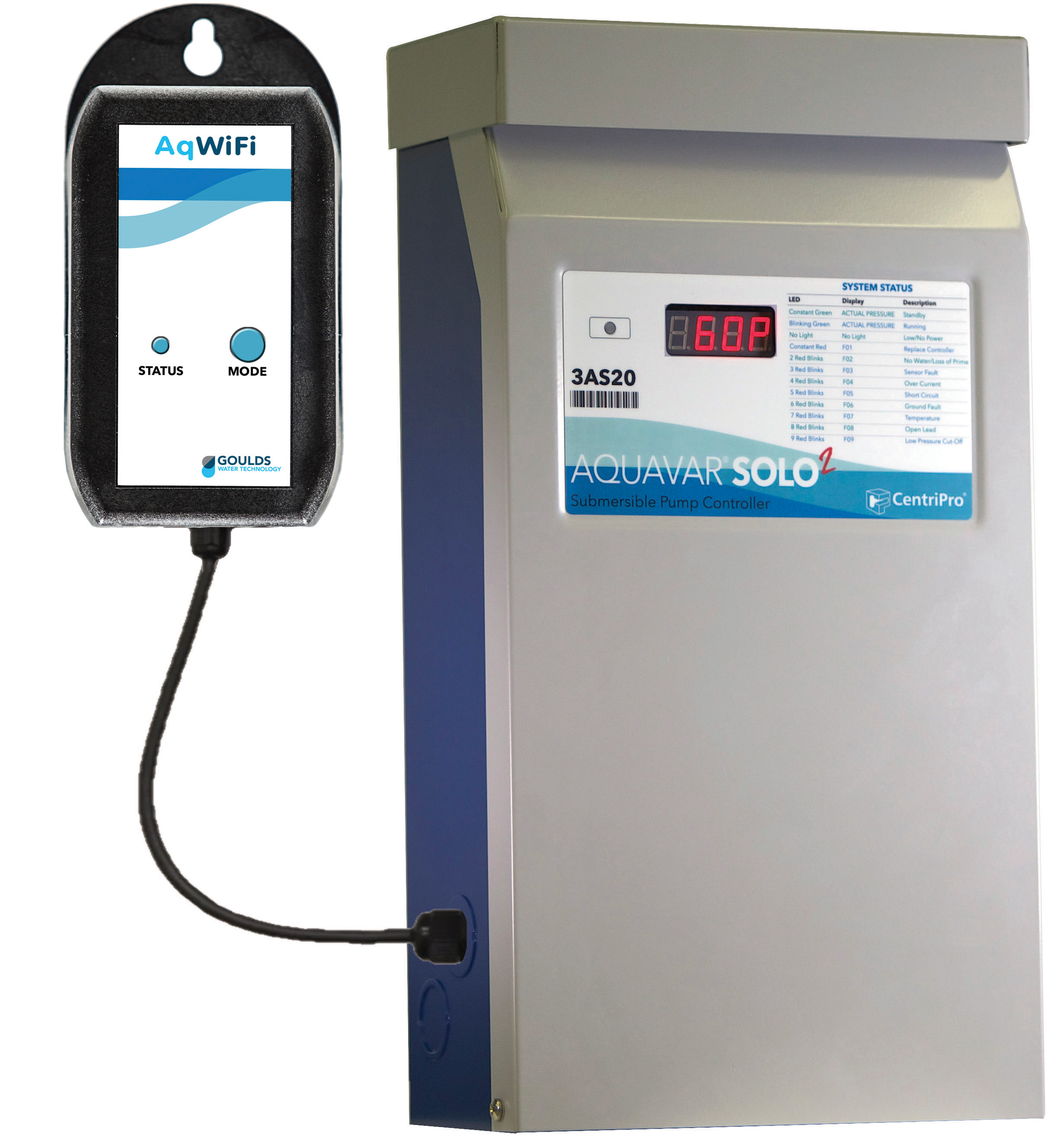 AqWiFi - Xylem Applied Water Systems - United States