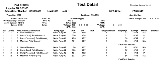 Test Summary