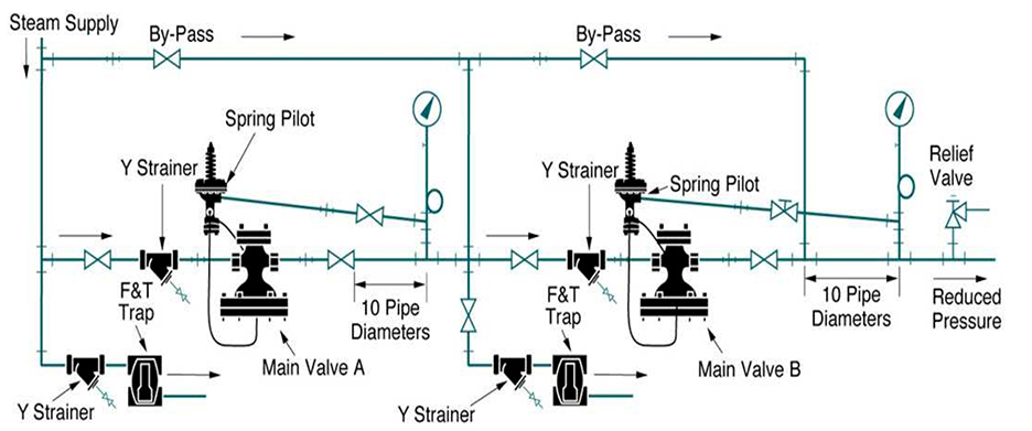 Pressure reducing valve cad drawing
