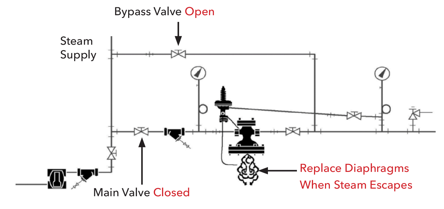 Main valve diaphragm drawing
