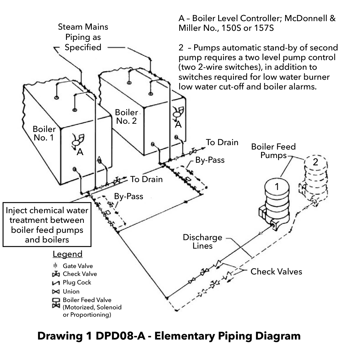 Typical Boiler Feed Unit Discharge Piping Arrangements Xylem Well Pump Wire Diagram Miller A Third Dedicated Standby Has Been Added In This Instance Each Is Sized For The Load Of Its Respective