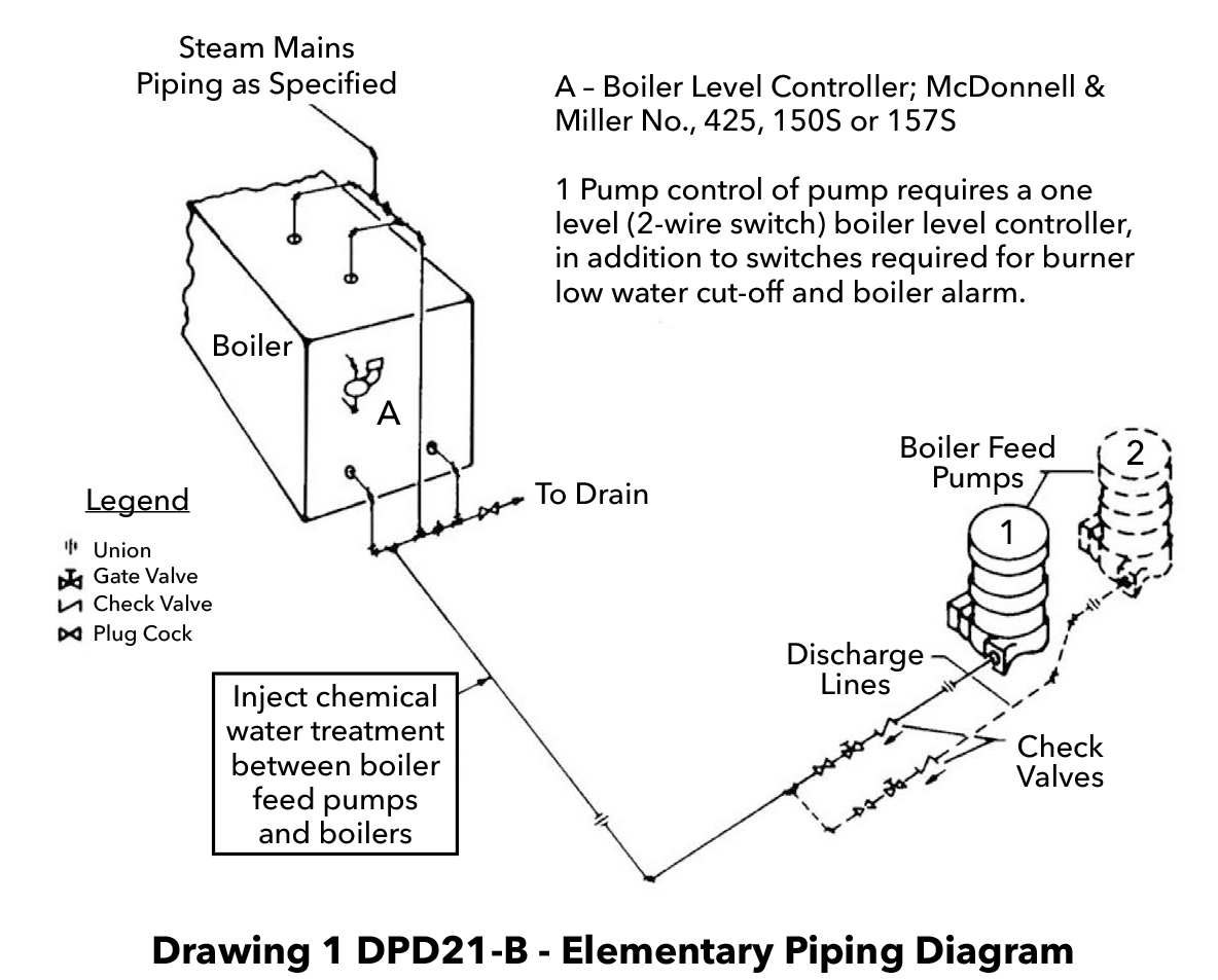 Typical Boiler Feed Unit Discharge Piping Arrangements Xylem Bell Gossett Wiring Diagram Another Version Of The Same Drawing C Indicates That Customers Can Set For Automatic Standby If Two Levels Pump Actuation