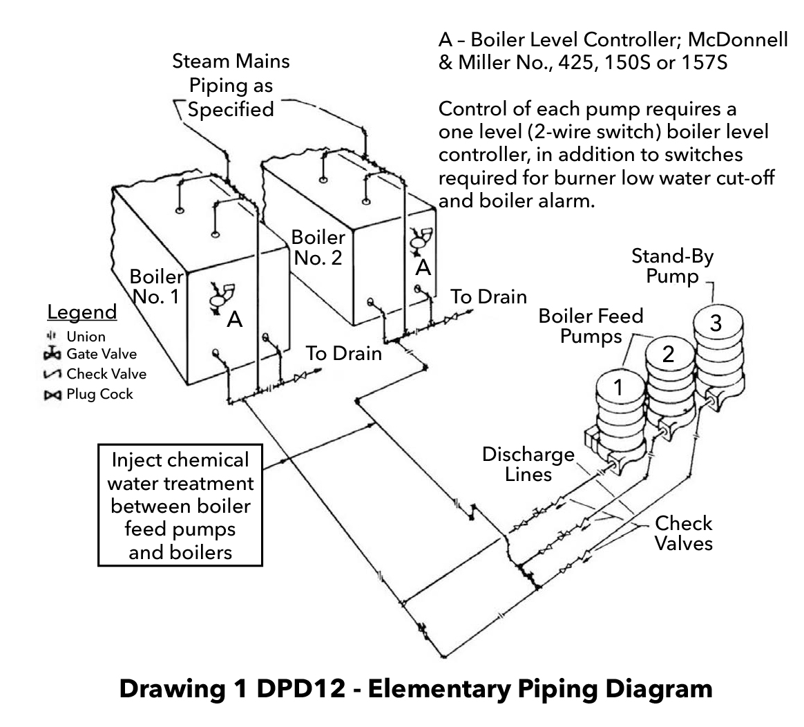 Pump Piping Diagram Electrical Schematics Typical Boiler Feed Unit Discharge Arrangements Xylem Water