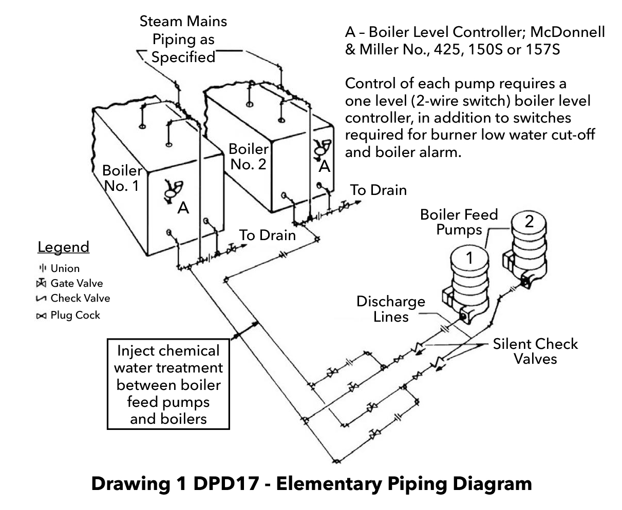 Typical Boiler Feed Unit Discharge Piping Arrangements Xylem Pump Wiring Diagram Drawing 1 Dpd08 A Shows Two Boilers With An Automatic Standby Arrangement In This Either Can Flow Being Directed To